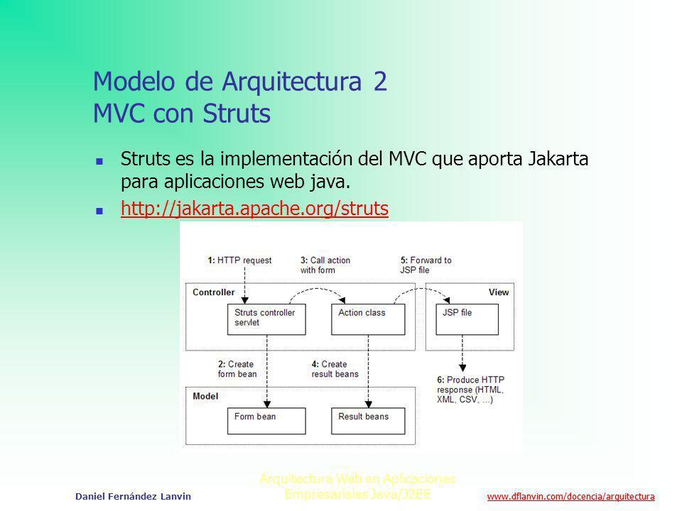 Modelo de Arquitectura 2 MVC con Struts