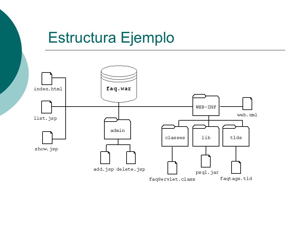 Estructura Ejemplo