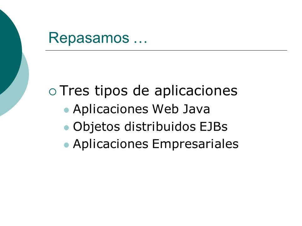 Repasamos … Tres tipos de aplicaciones Aplicaciones Web Java