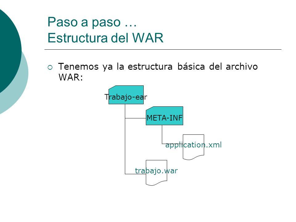 Paso a paso … Estructura del WAR