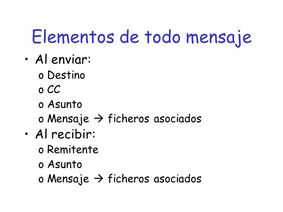 Elementos de todo mensaje