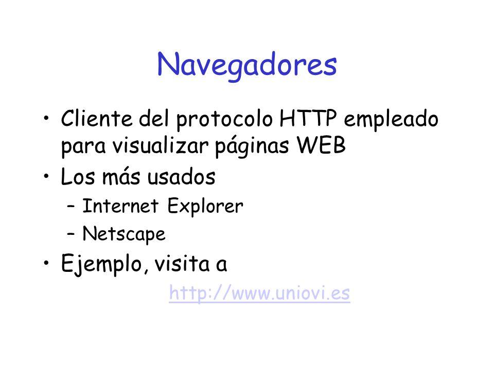 Navegadores Cliente del protocolo HTTP empleado para visualizar páginas WEB. Los más usados. Internet Explorer.