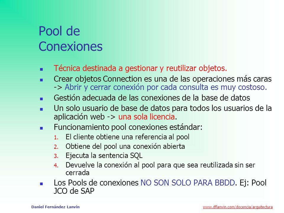 Pool de Conexiones Técnica destinada a gestionar y reutilizar objetos.