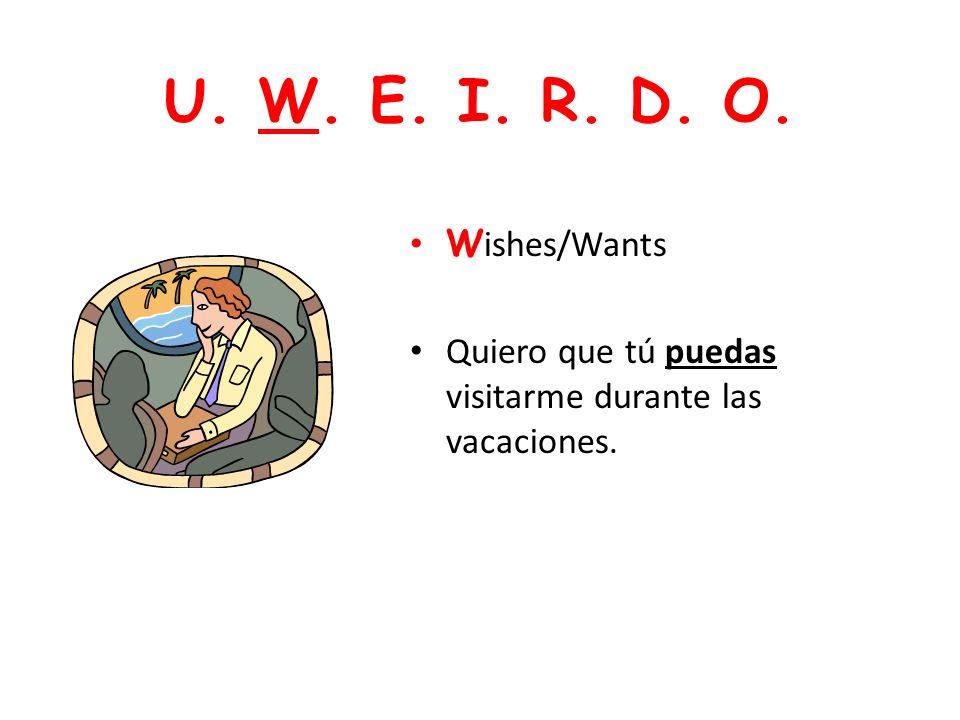 U. W. E. I. R. D. O. Wishes/Wants Quiero que tú puedas visitarme durante las vacaciones.