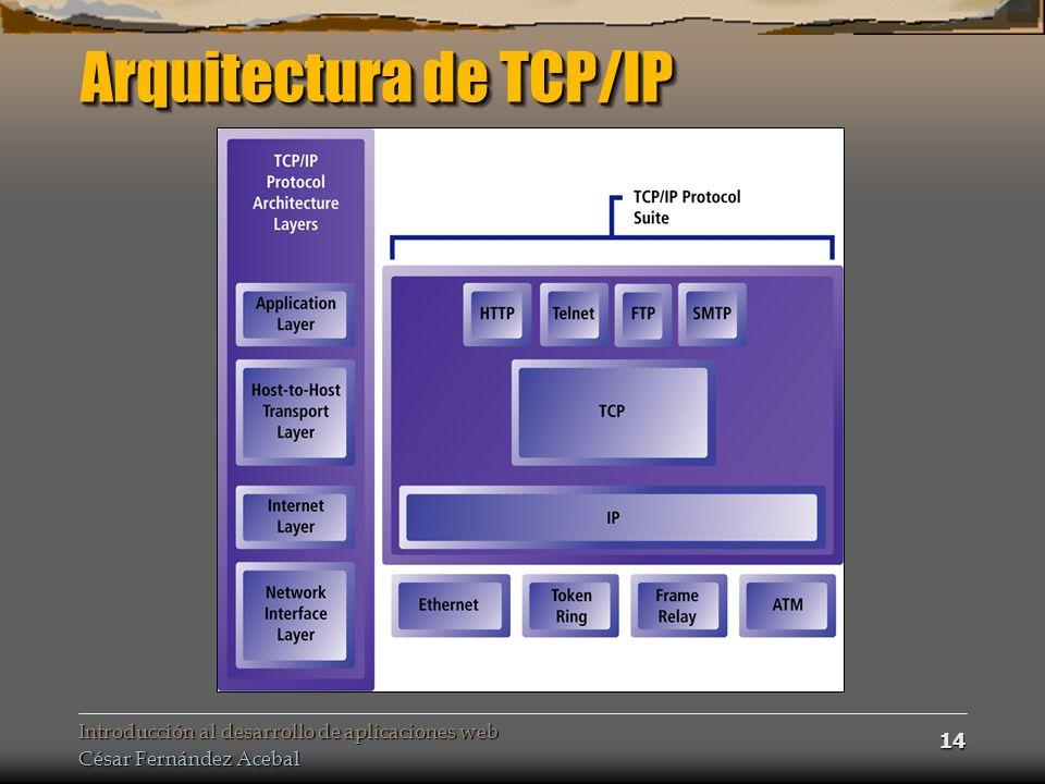 Arquitectura de TCP/IP