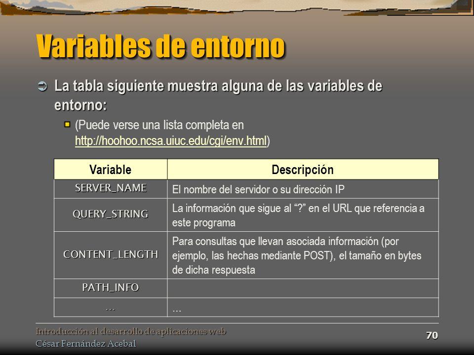 Variables de entorno La tabla siguiente muestra alguna de las variables de entorno: