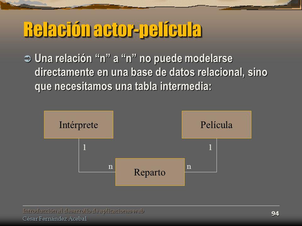 Relación actor-película