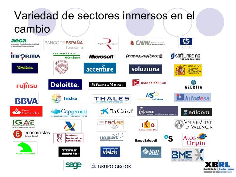 Variedad de sectores inmersos en el cambio