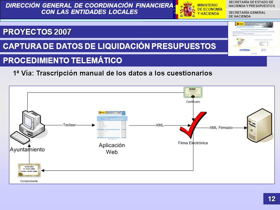 CAPTURA DE DATOS DE LIQUIDACIÓN PRESUPUESTOS
