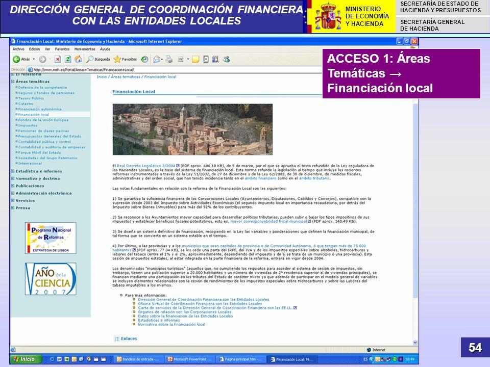 ACCESO 1: Áreas Temáticas → Financiación local