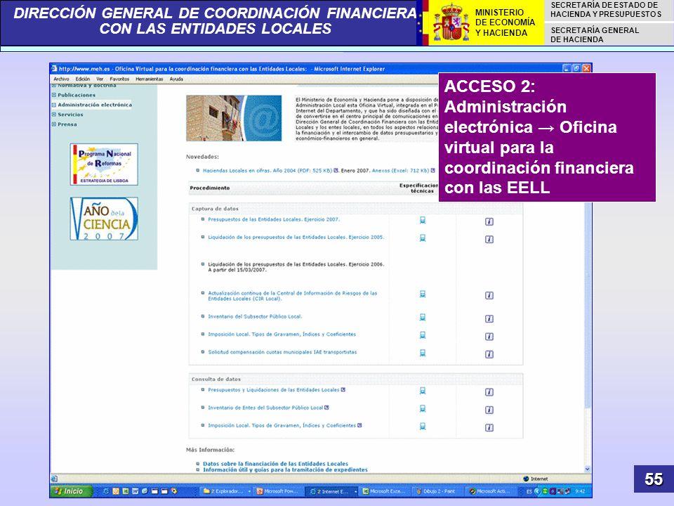 ACCESO 2: Administración electrónica → Oficina virtual para la coordinación financiera con las EELL