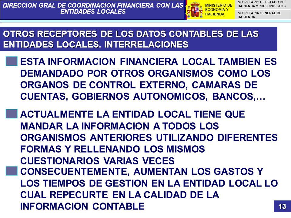 OTROS RECEPTORES DE LOS DATOS CONTABLES DE LAS ENTIDADES LOCALES
