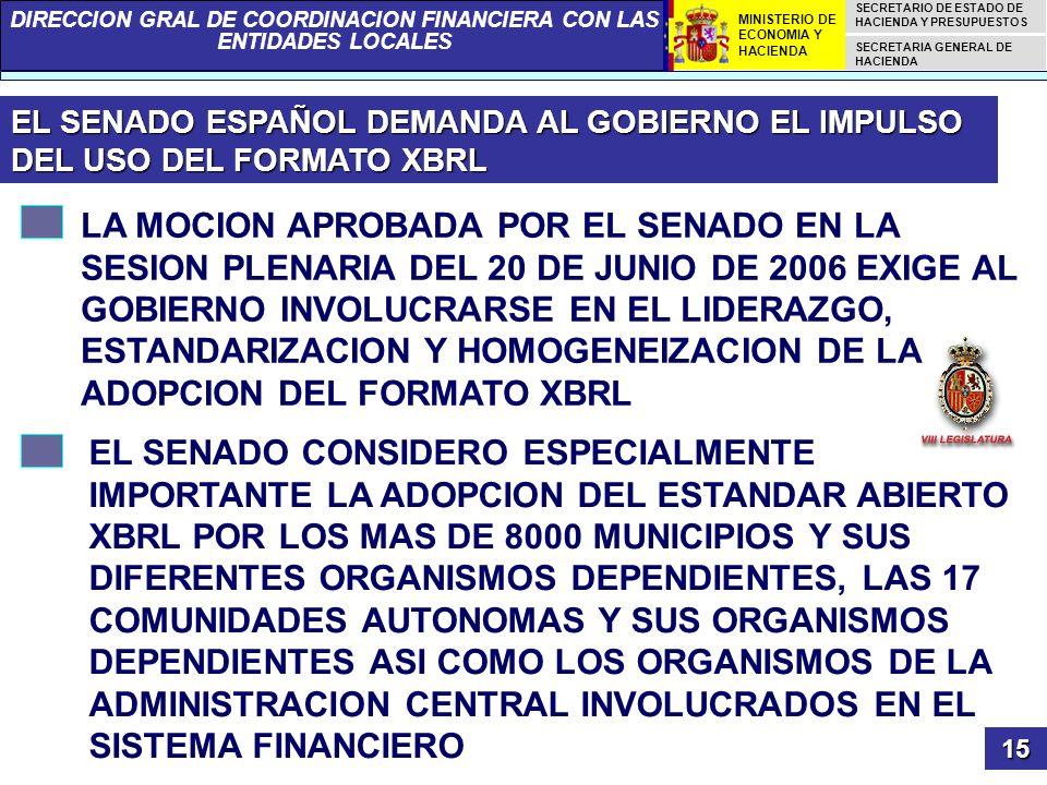 EL SENADO ESPAÑOL DEMANDA AL GOBIERNO EL IMPULSO DEL USO DEL FORMATO XBRL