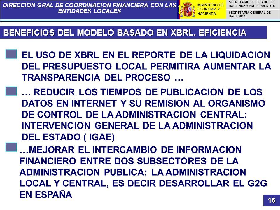 BENEFICIOS DEL MODELO BASADO EN XBRL. EFICIENCIA
