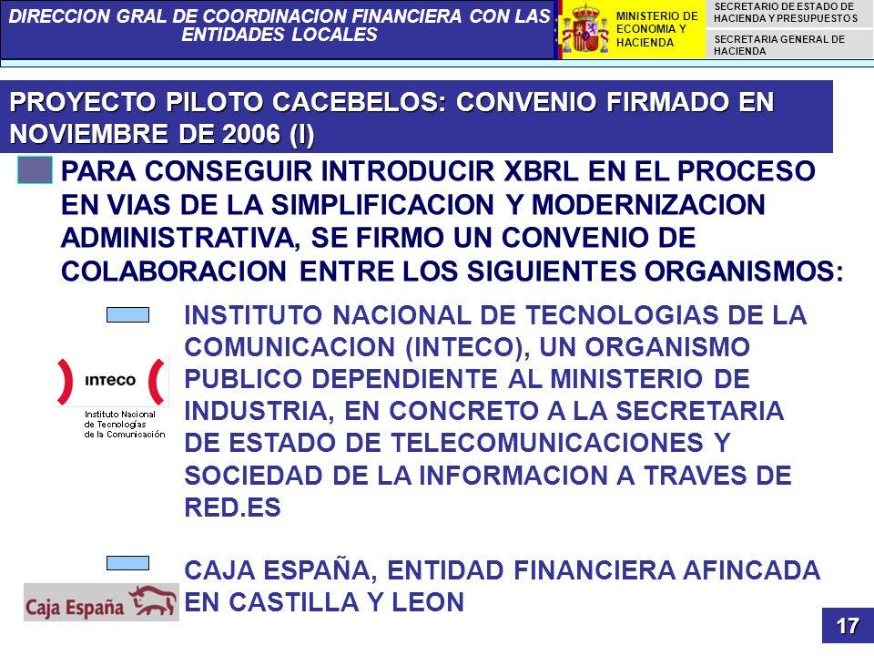 PROYECTO PILOTO CACEBELOS: CONVENIO FIRMADO EN NOVIEMBRE DE 2006 (I)