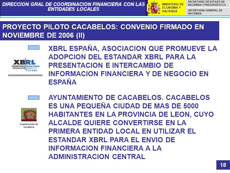PROYECTO PILOTO CACABELOS: CONVENIO FIRMADO EN NOVIEMBRE DE 2006 (II)