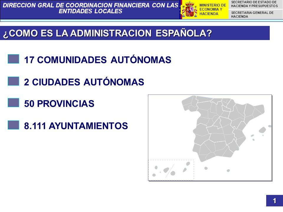 ¿COMO ES LA ADMINISTRACION ESPAÑOLA