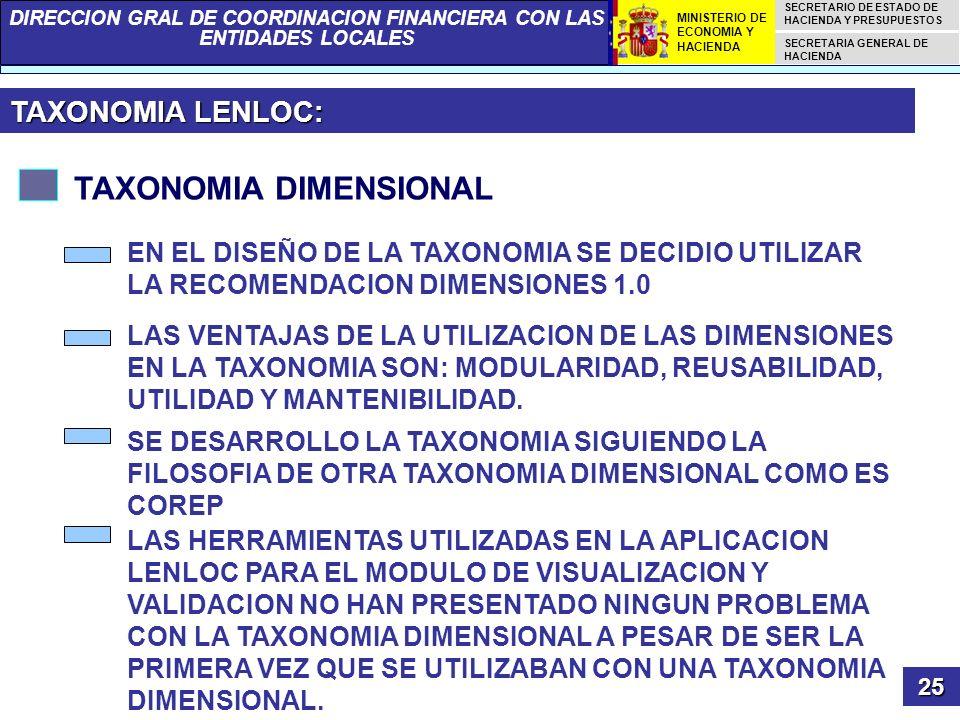 TAXONOMIA DIMENSIONAL