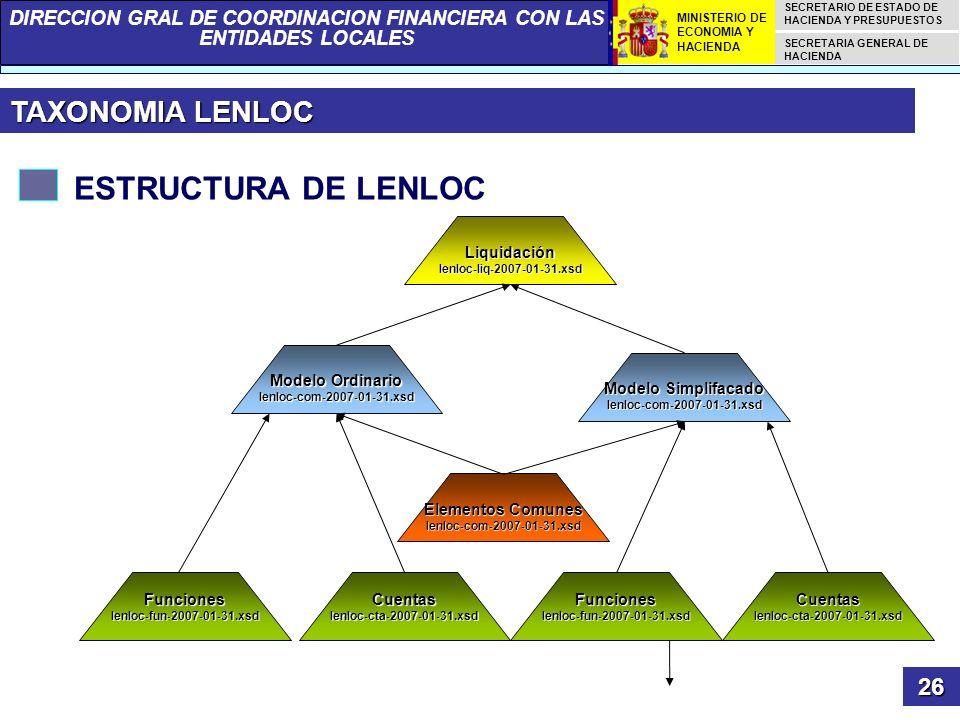 ESTRUCTURA DE LENLOC TAXONOMIA LENLOC 26 Liquidación Modelo Ordinario