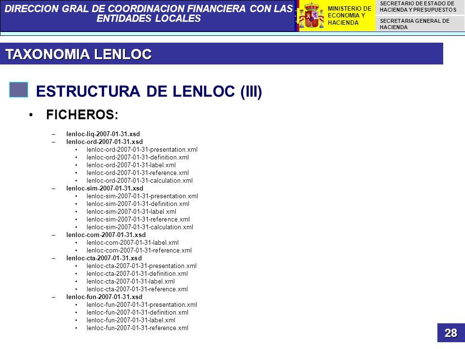 ESTRUCTURA DE LENLOC (III)