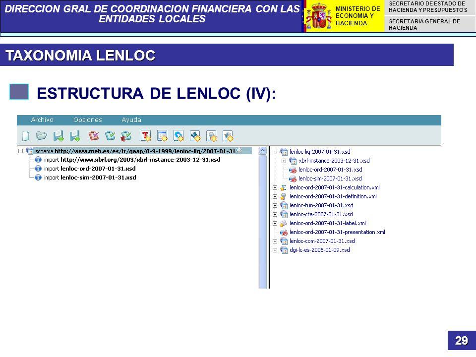 ESTRUCTURA DE LENLOC (IV):