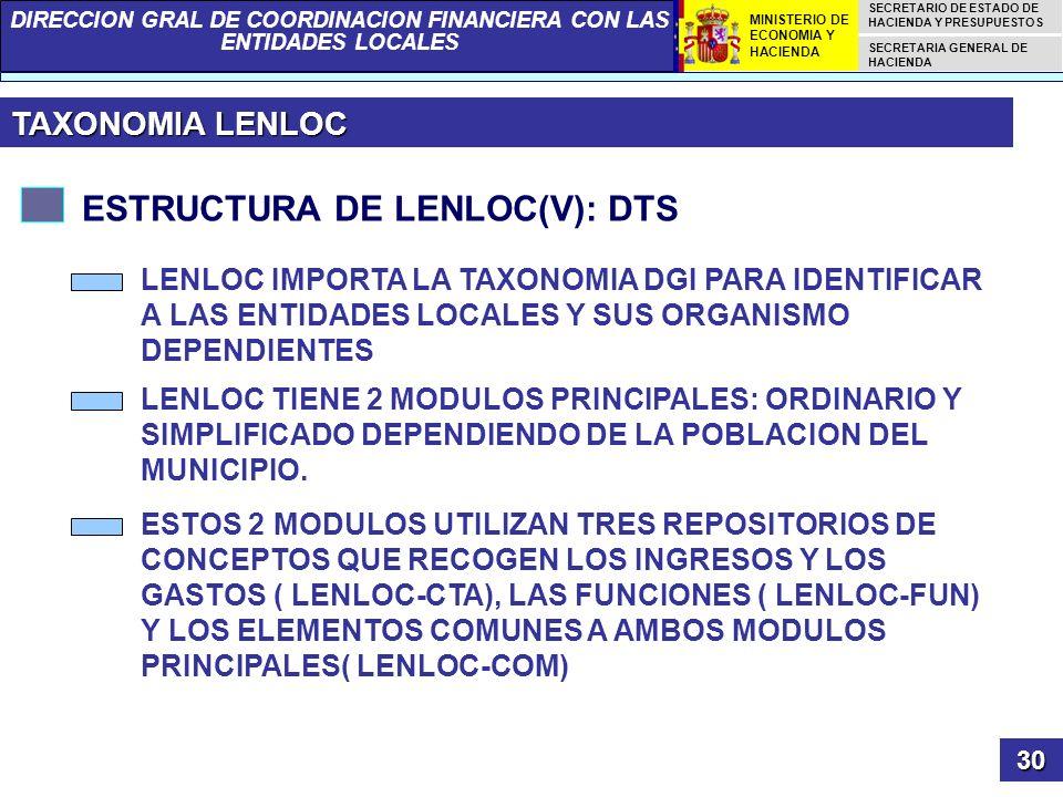 ESTRUCTURA DE LENLOC(V): DTS