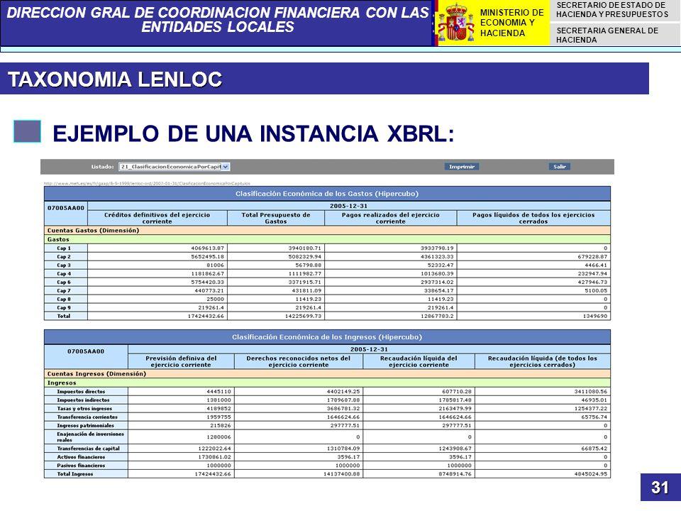 EJEMPLO DE UNA INSTANCIA XBRL: