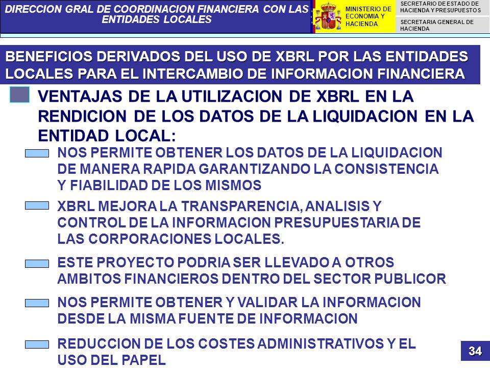 BENEFICIOS DERIVADOS DEL USO DE XBRL POR LAS ENTIDADES LOCALES PARA EL INTERCAMBIO DE INFORMACION FINANCIERA
