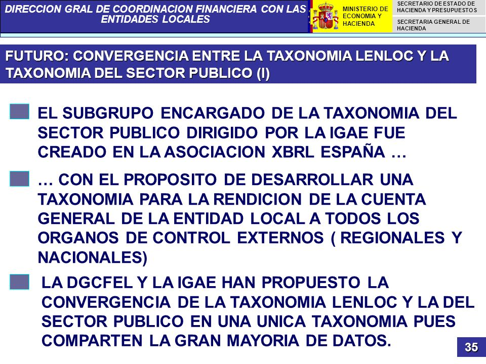 FUTURO: CONVERGENCIA ENTRE LA TAXONOMIA LENLOC Y LA TAXONOMIA DEL SECTOR PUBLICO (I)