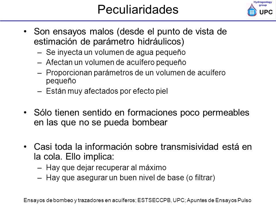 Peculiaridades Son ensayos malos (desde el punto de vista de estimación de parámetro hidráulicos) Se inyecta un volumen de agua pequeño.