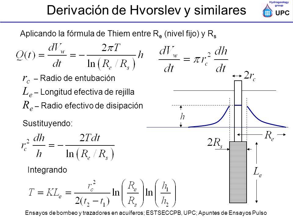 Derivación de Hvorslev y similares