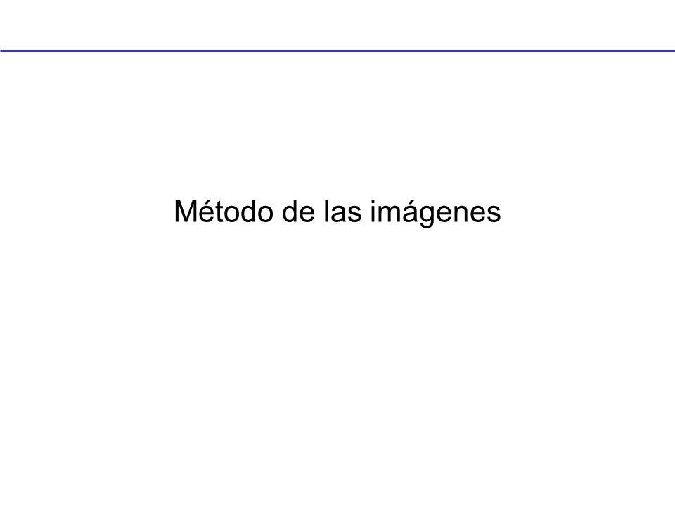 Método de las imágenes