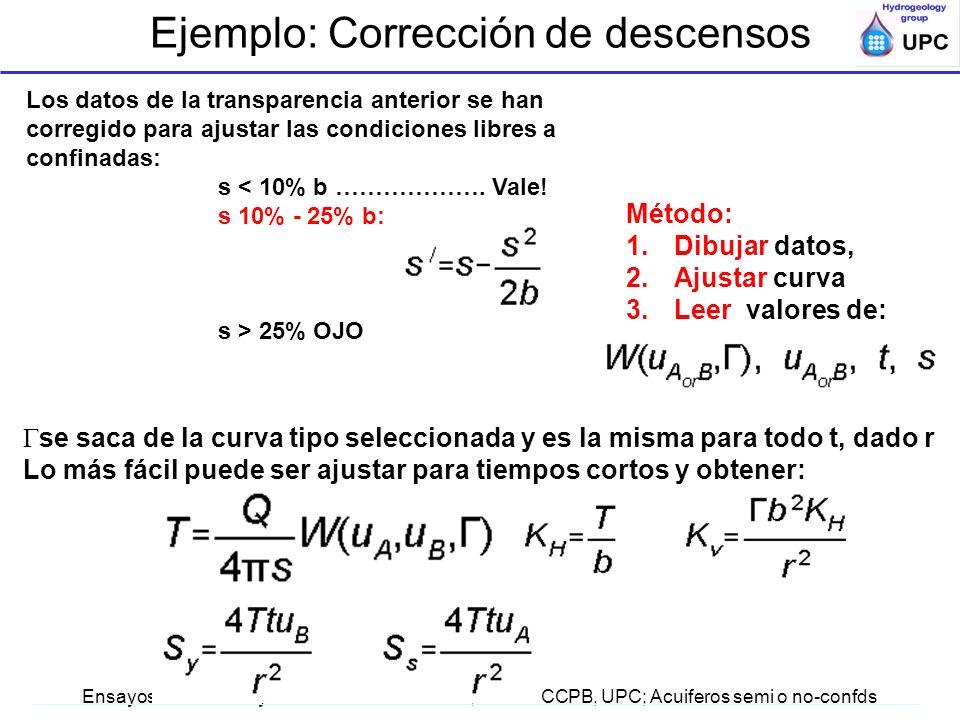 Ejemplo: Corrección de descensos