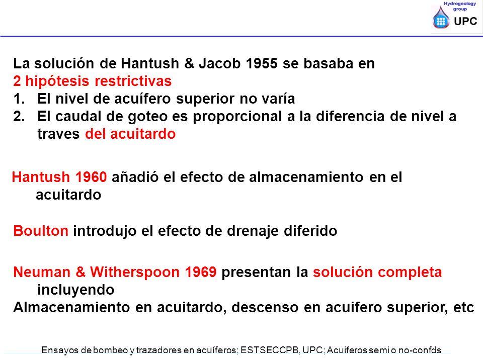 La solución de Hantush & Jacob 1955 se basaba en