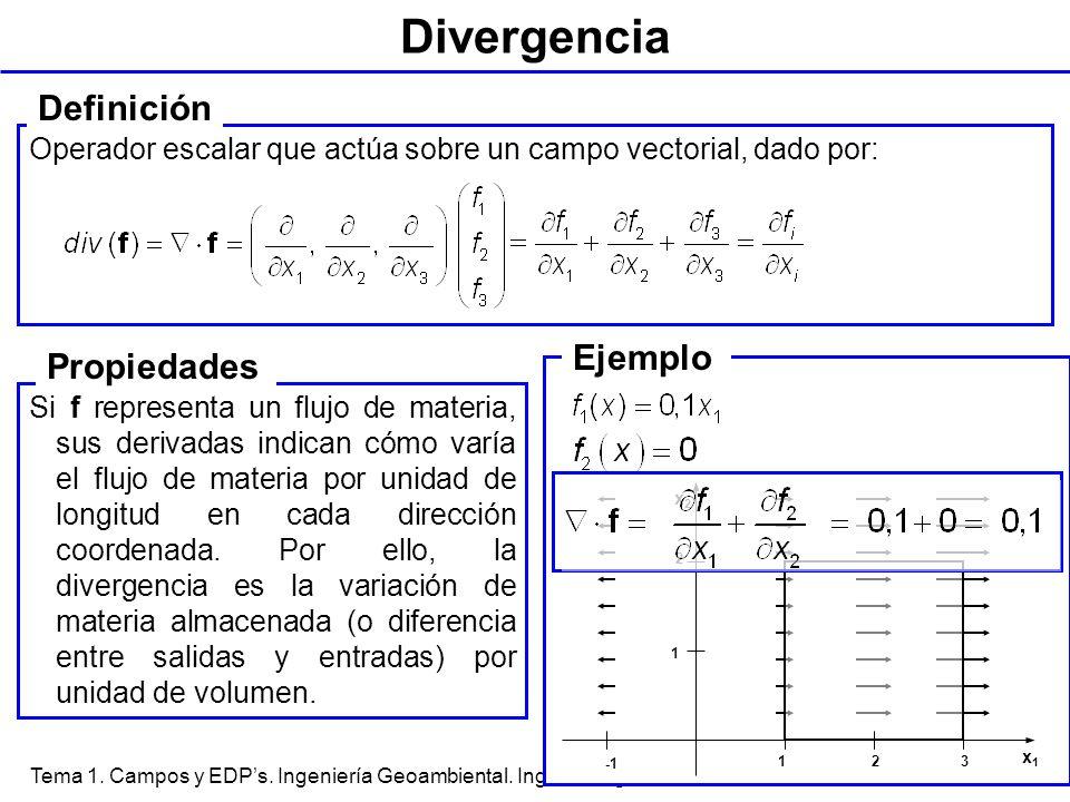 Divergencia Definición Ejemplo Propiedades