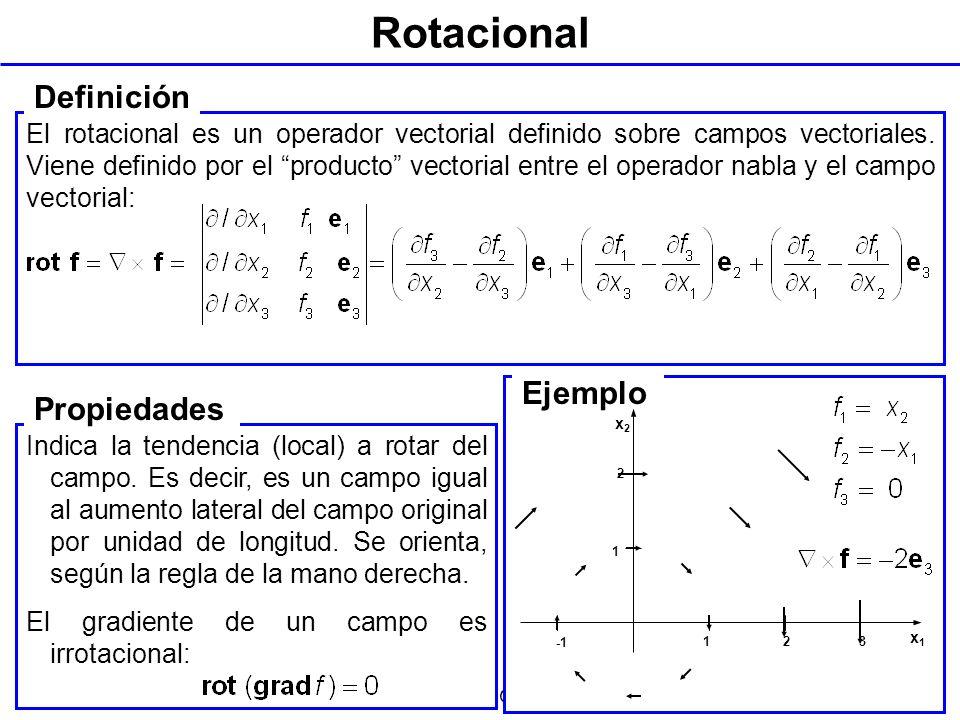 Rotacional Definición Ejemplo Propiedades