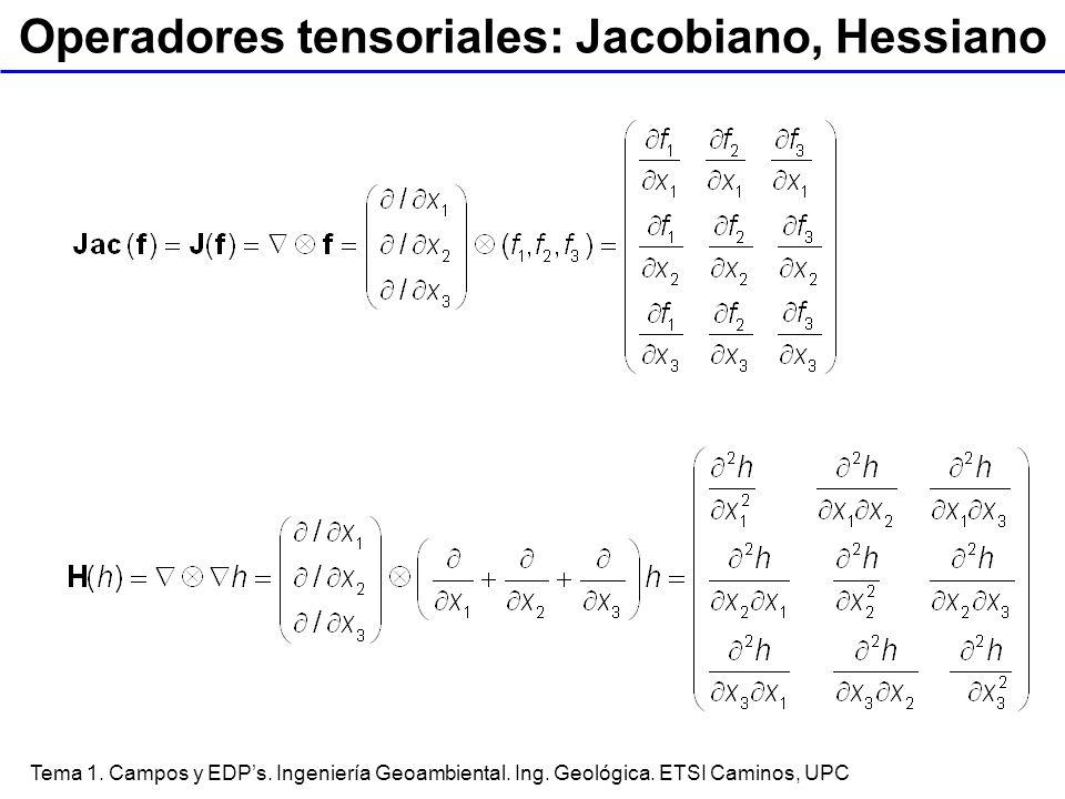 Operadores tensoriales: Jacobiano, Hessiano