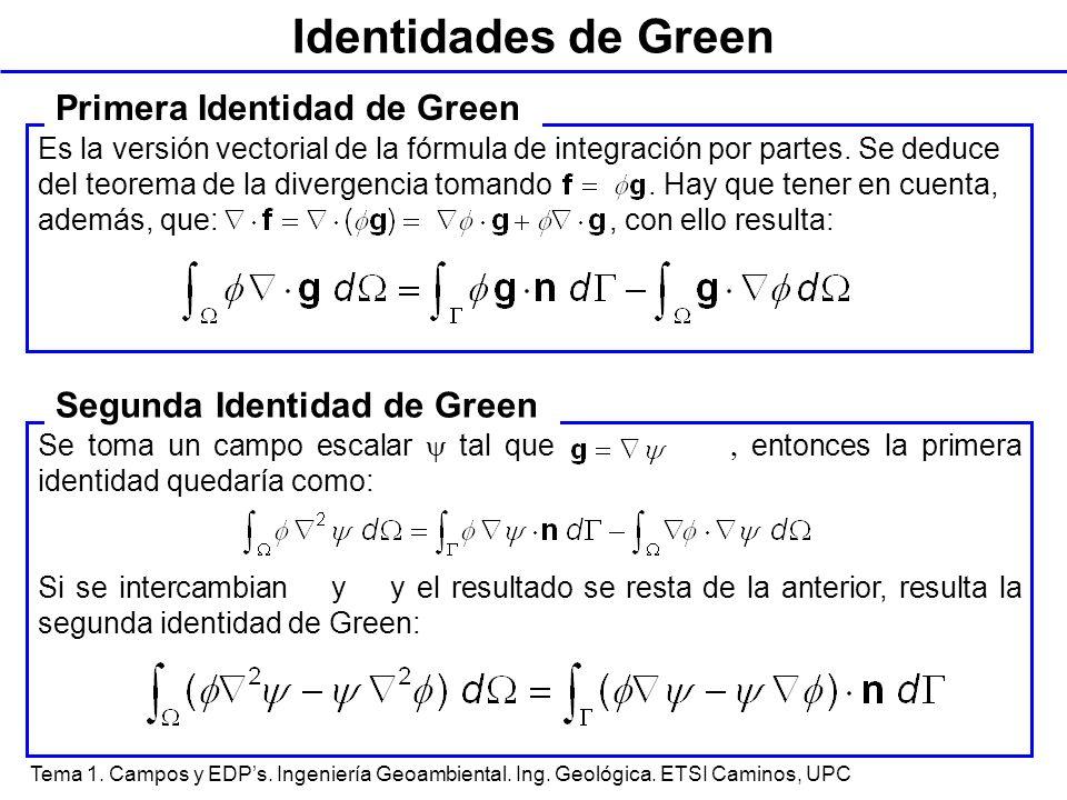 Identidades de Green Primera Identidad de Green