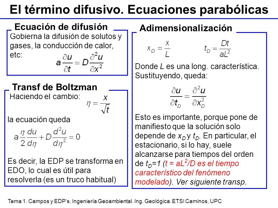 El término difusivo. Ecuaciones parabólicas