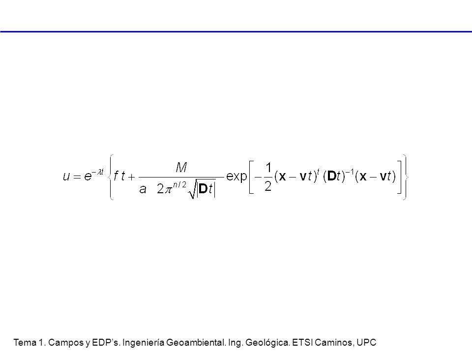 Tema 1. Campos y EDP's. Ingeniería Geoambiental. Ing. Geológica