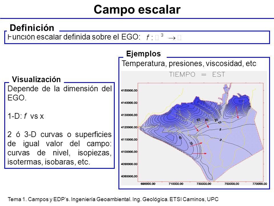 Campo escalar Definición Función escalar definida sobre el EGO: