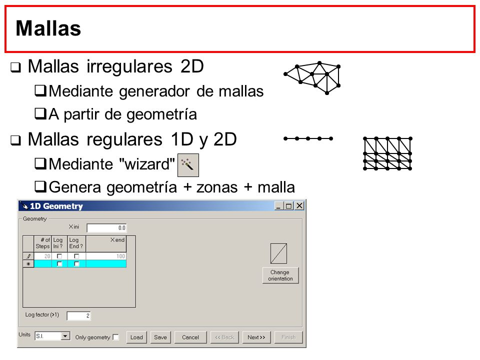 Mallas Mallas irregulares 2D Mallas regulares 1D y 2D