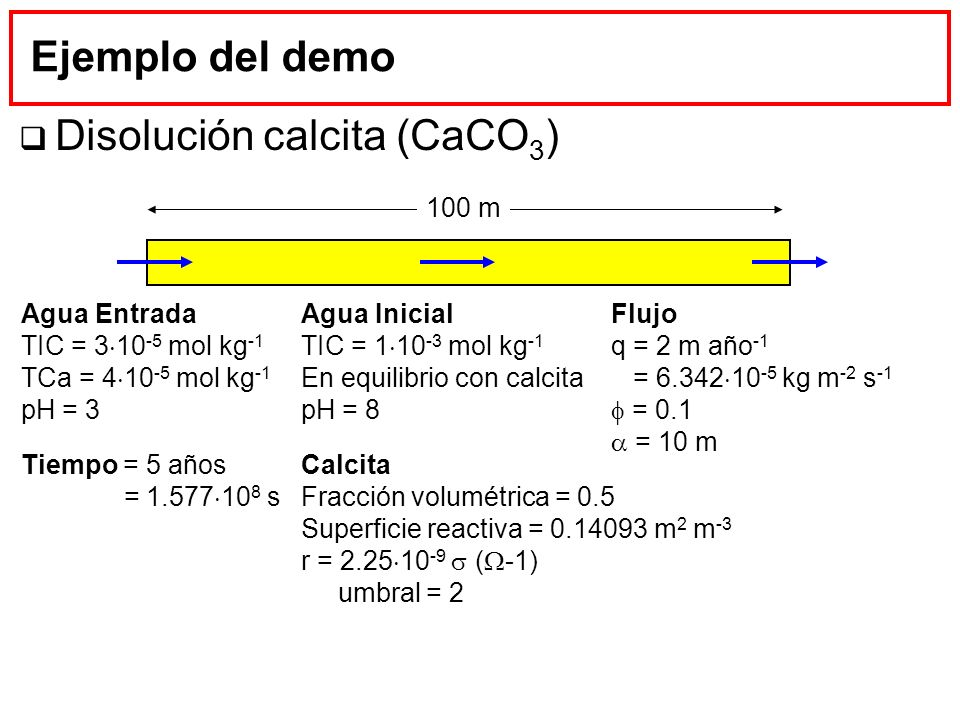 Disolución calcita (CaCO3)