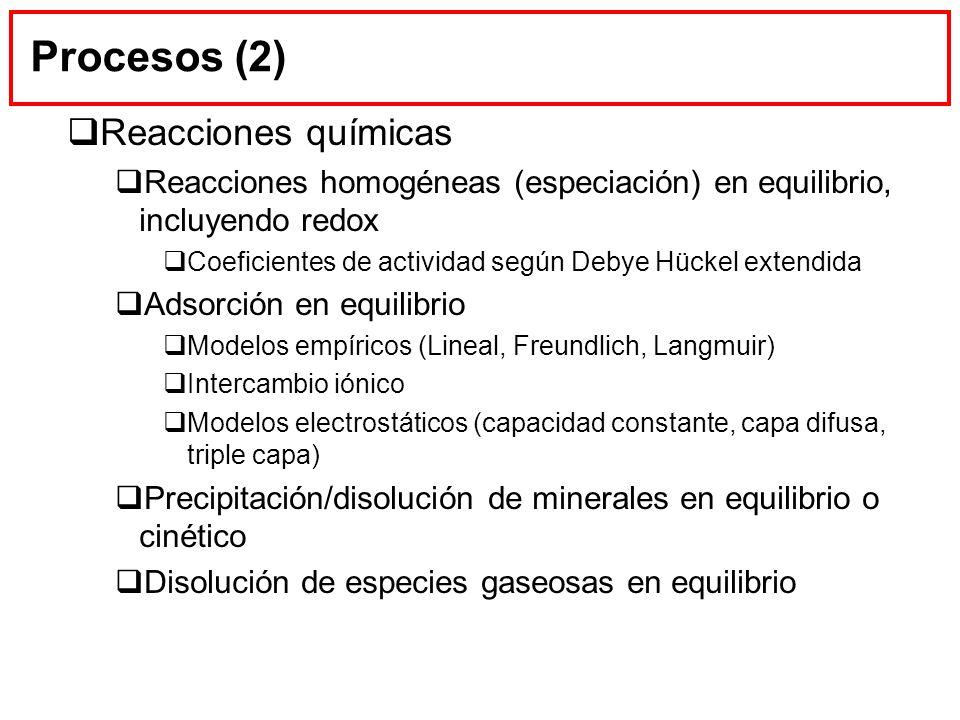 Procesos (2) Reacciones químicas