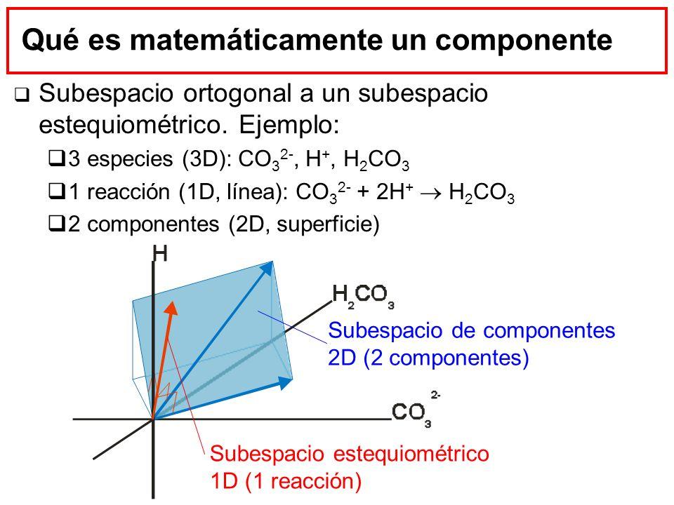 Qué es matemáticamente un componente