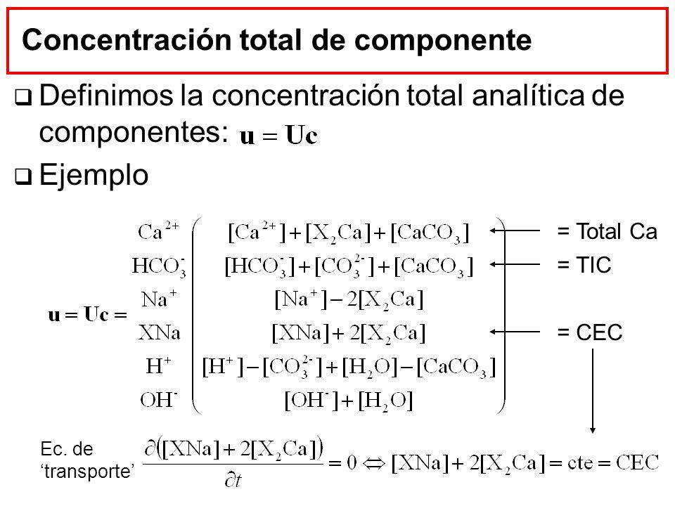 Concentración total de componente