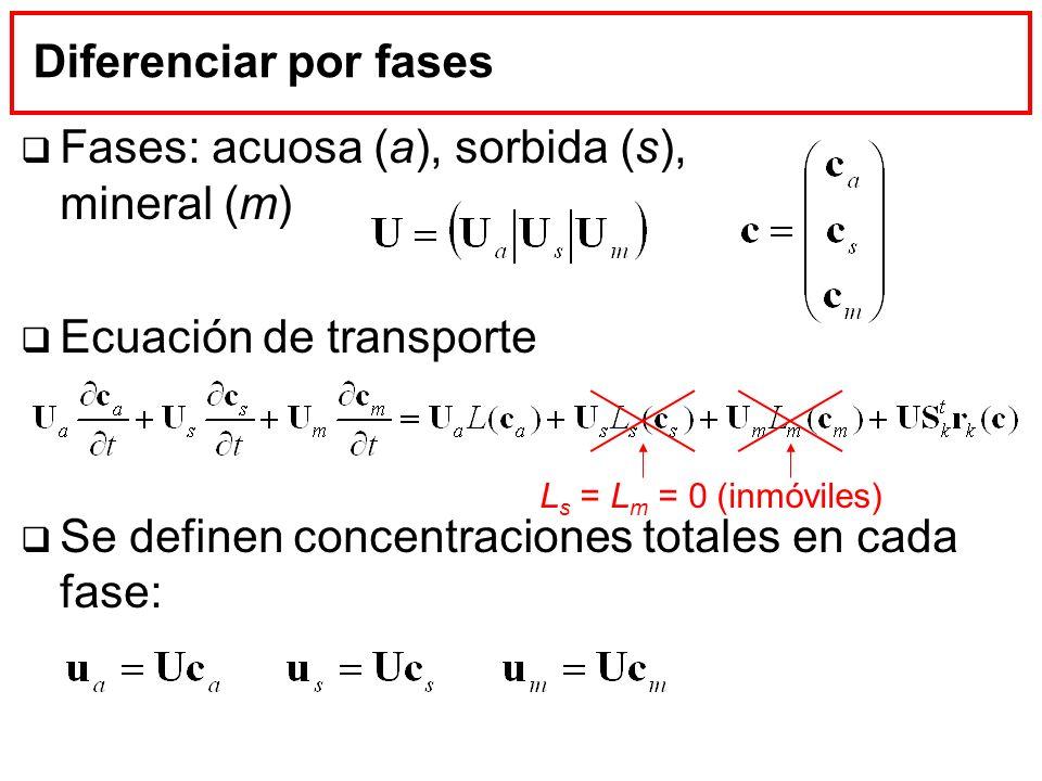 Fases: acuosa (a), sorbida (s), mineral (m)