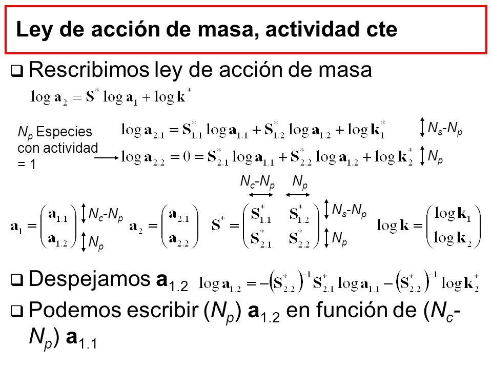 Ley de acción de masa, actividad cte