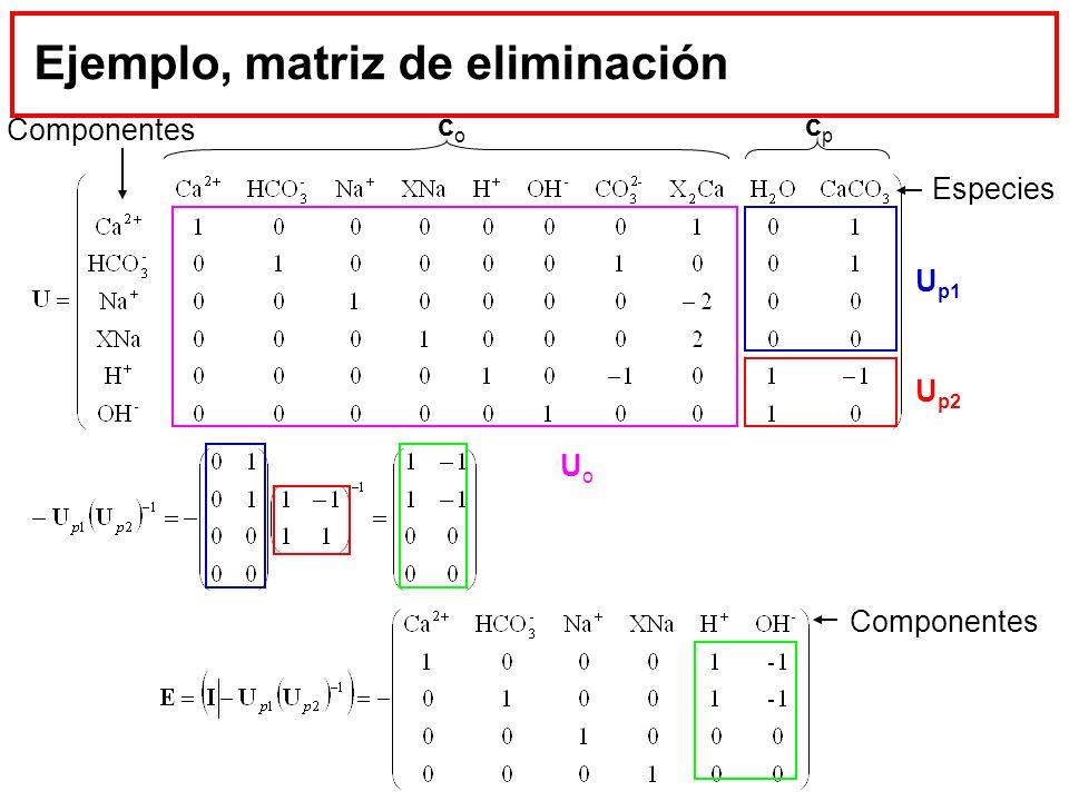 Ejemplo, matriz de eliminación