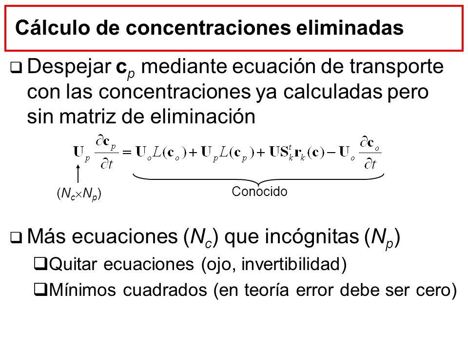 Cálculo de concentraciones eliminadas